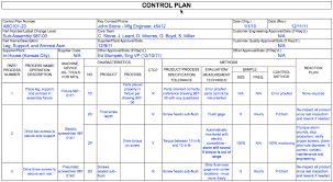 Quality Assurance Plan Example Quality Control Plan Template Rome Fontanacountryinn Com