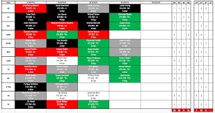 Hucks Fall Camp Defense Depth Chart Prediction Bulldawg