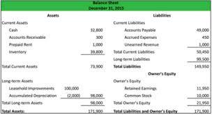 Ratios In Balance Sheet Using The Balance Sheet Below Calculate The Companys Quick