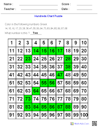 Hundreds Chart | Dynamically Created Hundreds Charts