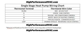 air conditioner thermostat wiring diagram wiring diagram and honeywell ac thermostat wiring diagram for wires