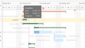 The Best Project Management Software Of 2019 Pcmag Com