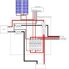 off grid solar wiring diagram facbooik com Stand Alone Solar Power System Wiring Diagram rv solar wiring diagram facbooik stand alone solar panel system wiring diagram