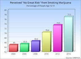vape vs smoke pot