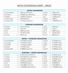 Bright Centimeter To Feet And Inches Conversion Chart Height
