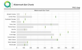 Qlikview Watermark Bar Charts A Bit Like Bullet Charts But