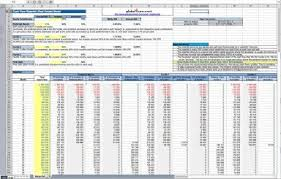 Cash Flow Model Excel Cash Flow Waterfall Model