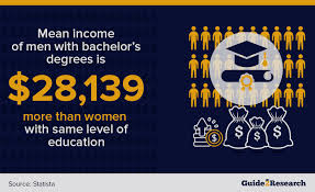 College Education: Influence on Higher Pay & Job Security « Guide 2 Research