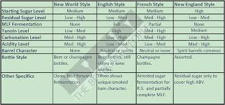 Apple Brix Chart How To Make Apple Cider Modern Classic Styles A