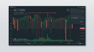 Bitfinex Adds New Margin Funding Chart Bitfinex Blog