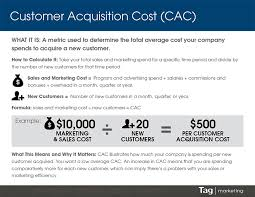 customer acquisition cost customer acquisition cost examples calculations results
