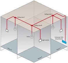 radial circuit light wiring diagram light wiring Control Loop Diagram multi point (loop in) radial lighting circuit