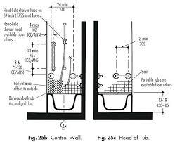 ada bathroom handrail requirements handicap bathroom s rails height grab bars specs sink cabinets handicap bathroom ada bathroom