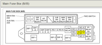 subaru impreza fuse box diagram image 2006 subaru impreza fuse box 2006 wiring diagrams online on 2004 subaru impreza fuse box diagram