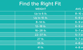 Huggies Pull Ups Size Chart Studious Pampers Cruisers Size 4 Weight Pampers Pull Ups