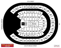 Wells Fargo Arena Eric Church Seating Chart Details About 2 Eric Church Floor Tickets Wells Fargo Center Philadelphia Friday 10 11 19