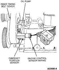 ford ranger v6 engines ford image about wiring diagram into ford ranger v6 engines ford image about wiring diagram into 2000