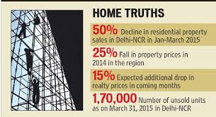 Planning to buy a house in Delhi NCR  Prices likely to fall    http     hindustantimes com Images popup