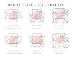 rug under queen bed rug under queen bed lovely rug for queen bed pics ideas rug rug under queen bed