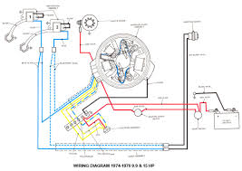 1975 johnson 9 9 electric start wiring page 1 iboats boating Johnson Outboard Wiring Diagram wiring 1974 76 9 9 and 15 hp jpg (115 0 kb, 1 view) johnson outboard wiring diagram pdf