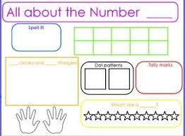 Number Flip Chart All About Numbers Flipchart Math Classroom Teaching Math