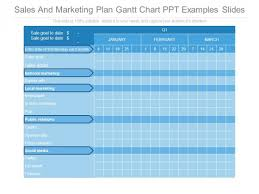 Marketing Plan Gantt Chart Template Sales And Marketing Plan Gantt Chart Ppt Examples Slides