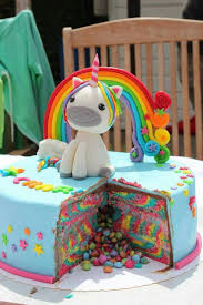Kids Birthday Cake Ideas Birthday Cakes Wantslco