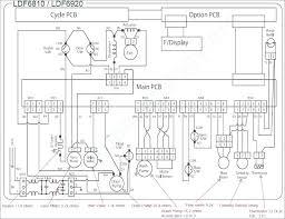 bosch dishwasher instructions dishwasher door panel related post bosch dishwasher instructions