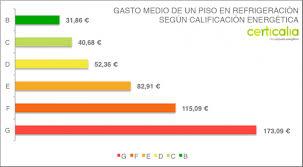 El Titular De La Rioja ARN Es Arnedo La Asociación De Certificado Energetico La Rioja