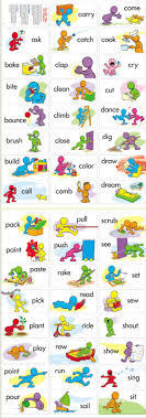 Action Words Chart With Pictures Visual Verbs Chart English On The Go
