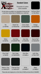 Anzahl Urethane Paint Color Chart 28 Thorough Kirker Paint Chart