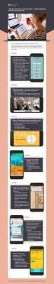 Mobile First Design Examples 7 Examples Of Responsive Elearning Designs Infographics
