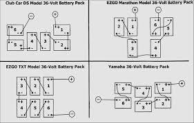 48 volt golf cart battery wiring diagram rv solar panel installation 48 volt golf cart battery wiring diagram rv solar panel installation wiring diagram best battery wiring