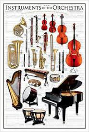 Music Education Wall Charts Details About The Instruments Of The Orchestra Classical Music Educational Wall Chart Poster