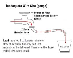 voltage and recommended wire sizes arco adequate wire sizing diagram inadequate wire sizing diagram