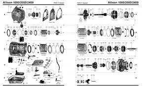 allison 1000 rds wiring diagram wiring diagram libraries allison wiring schematic wiring diagramsgreat allison transmission parts diagram manual 1000 rds wiring duramax wiring schematic