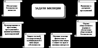 Реферат Милиция в России ru 17 Памятка против домушника Биробиджанская неделя № 41 10 10 2002 с 4