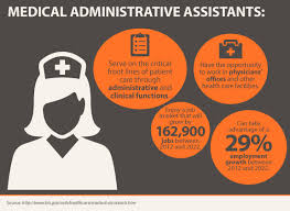 Medical Administrative Assistant Programs In Bucks County
