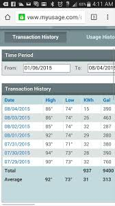 Average Electric Bill For 3 Bedroom House In Florida