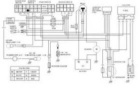 similiar yerf dog 150cc go kart wiring diagram keywords raider 150 wiring diagram wiring diagram schematic