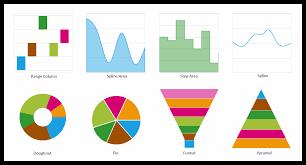 Uwp Charts Graphs Interactive Charts Syncfusion
