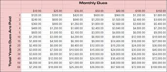Total Gym Comparison Chart Gym Memberships Vs A Garage Gym The Numbers