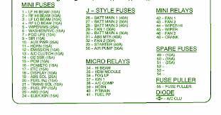 car wiring diagram automobiles wiring system and diagram for 2007 pontiac grand prix fuse box map
