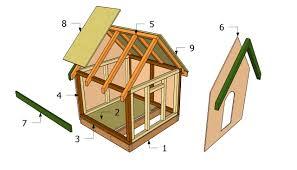 dog houses l dog house dog igloo dog houses small doghouse
