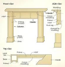 column style surround resources building fireplace mantels diy mantel shelf shelves build plans