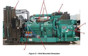 Configuration Options Cross Section Of An Industrial Generator