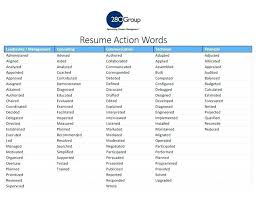 Action Verbs For Resumes Beauteous Action Verbs On Resumes Kenicandlecomfortzone