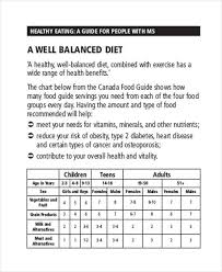 Balanced Diet Chart For Female 10 Diet Chart Examples In Word Pdf
