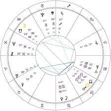 Lunar Eclipse In Aquarius August 7th 2017 Pain Before