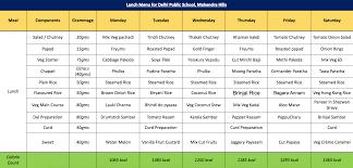 Mess Menu Chart Mess Facility Menu For Delhi Public School Mahendra Hills
